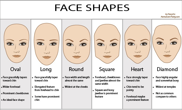 Hairstyles For Different Face Shapes